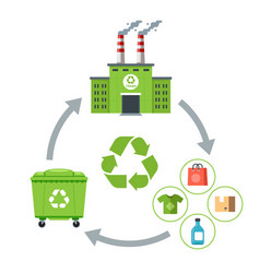 Reuse garbage for production goods vector