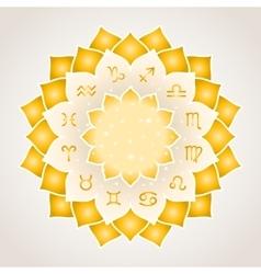 Astrology circle zodiac signs vector