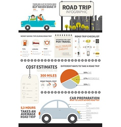 Road Trip Infographic vector image vector image