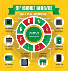 Chip computer infographic concept flat style vector