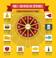 market food navigation infographic flat style vector image