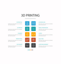 3d printing infographic 10 option concept vector