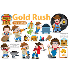 Set of on the theme of goldfield wild west vector
