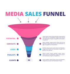 Sales funnel leads marketing and conversion vector