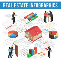 Real estate agency isometric infographics vector
