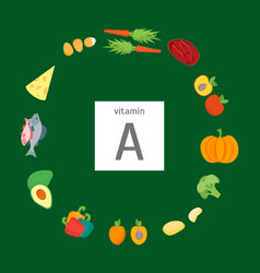 cartoon food with vitamin a card poster vector image