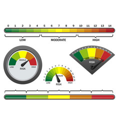 Realistic risk meter on white background vector