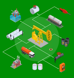oil industry and energy resource concept vector image vector image