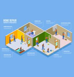 Home repair isometric infographics vector