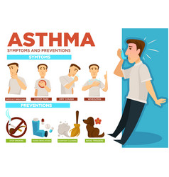 asthma symptoms and prevention of disease vector image