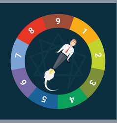 Enneagram circle design with a businessman vector