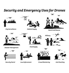 Drone usage and applications for security vector