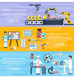 Pharmaceutical Production Banners Set vector image vector image