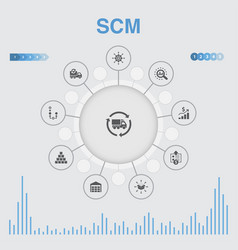 Scm infographic with icons contains such icons vector