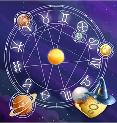 Zodiac signs background vector image