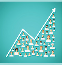 Social network population and demography growth vector
