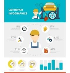 Car Repair Infographics vector