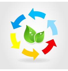 Ecological circulation vector