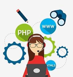 Programing language design vector