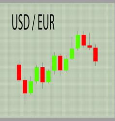 Usd euro chart graph forex vector
