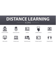 Distance learning simple concept icons set vector
