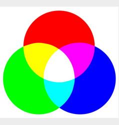 Rgb color model vector