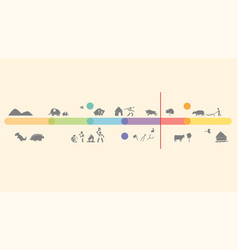 geochronological scale timescale icons animal vector image