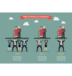 Ratio workers to pensioners infographic vector