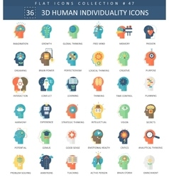 Human mentality personality and vector image vector image