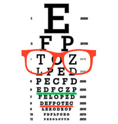 Eye vision test poor eyesight myopia diagnostic vector
