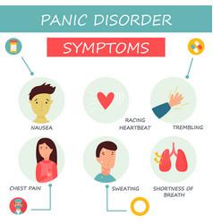 Set icons panic disorder symptoms vector