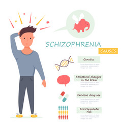 Man having hallucinations schizophrenia reasons vector