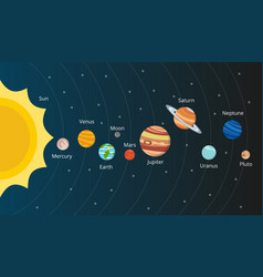 Scheme of solar system planets in style vector