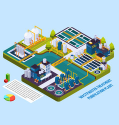 waste water treatment isometric composition vector image