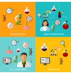 Biotechnology Banners Set vector