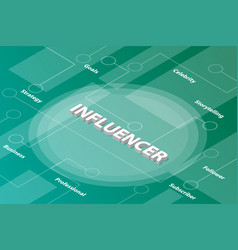 influencer isometric 3d word text concept with vector image
