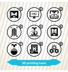 3d printing icons vector image