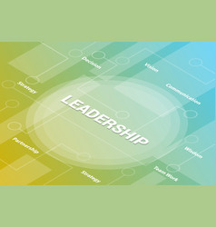 leadership words isometric 3d word text concept vector image