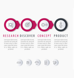 Product development infographics step labels vector