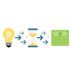 Process of idea bringing money over time vector image vector image