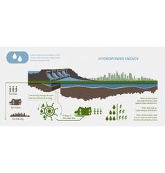 renewable energy hydroelectric power plant vector image vector image