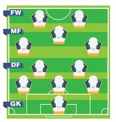 Soccer formation vector