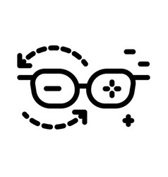 Eyesight glasses plus and minus lenses isolated vector