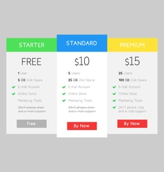 Price table web site interface hosting banner vector