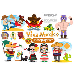 Set of characters in cartoon style on mexican vector