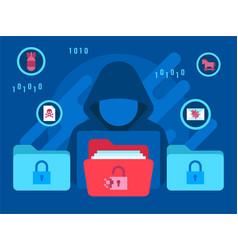 Cyber threats vector