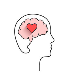 Mental health or emotional intelligence concept vector