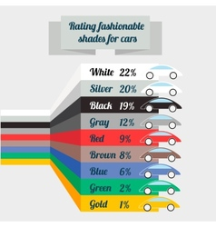 rating fashionable shades for car vector image