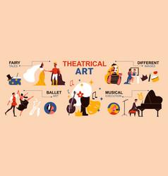 Theatre flat infographics vector