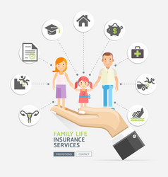insurance policy services conceptual design hands vector image vector image
